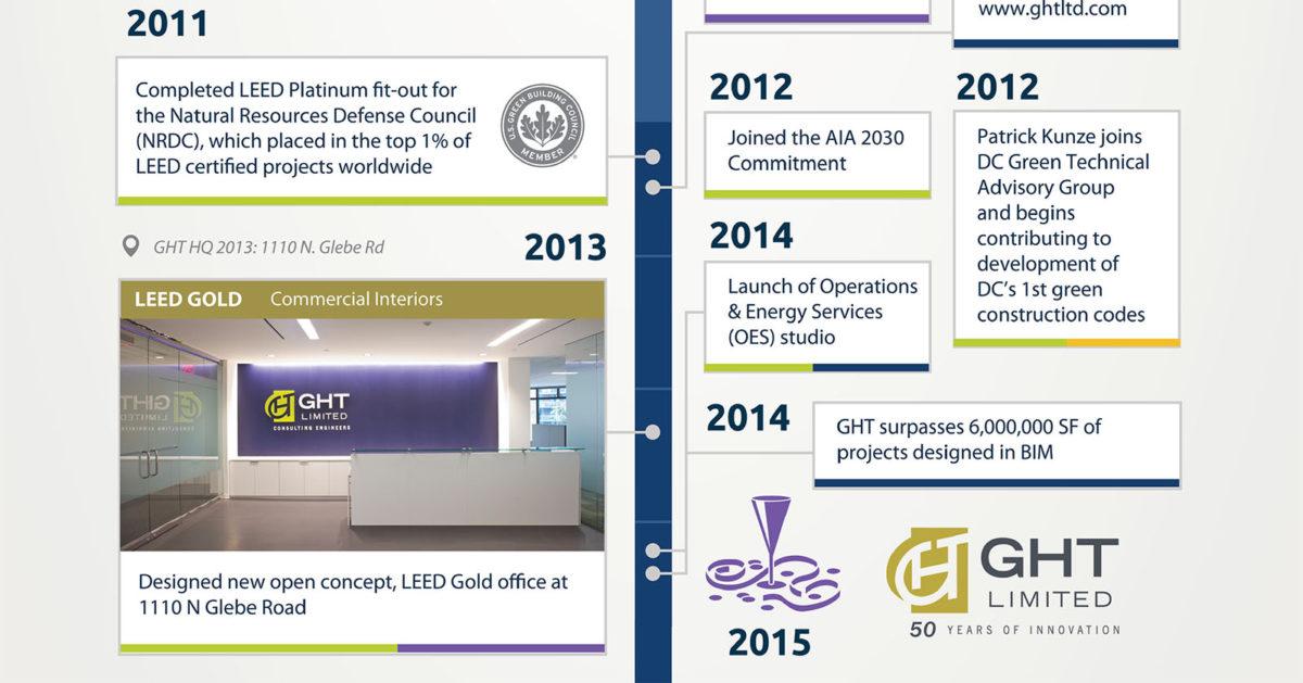 ght_timeline_2012-15